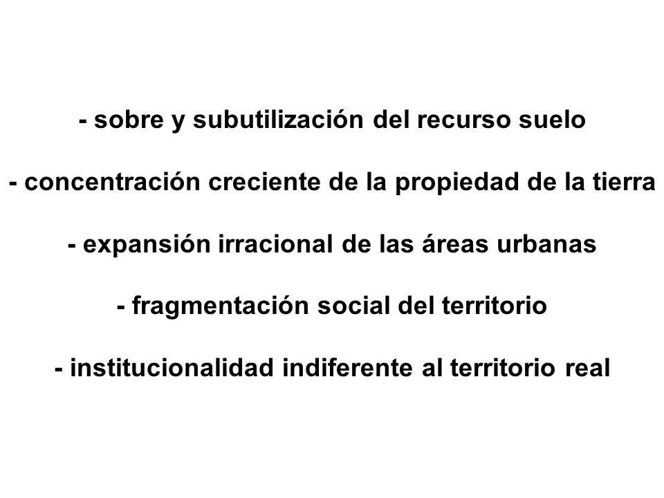 - sobre y subutilización del recurso suelo - concentración creciente de la propiedad de la tierra - expansión irracional de las áreas urbanas - fragmentación social del territorio - institucionalidad indiferente al territorio real