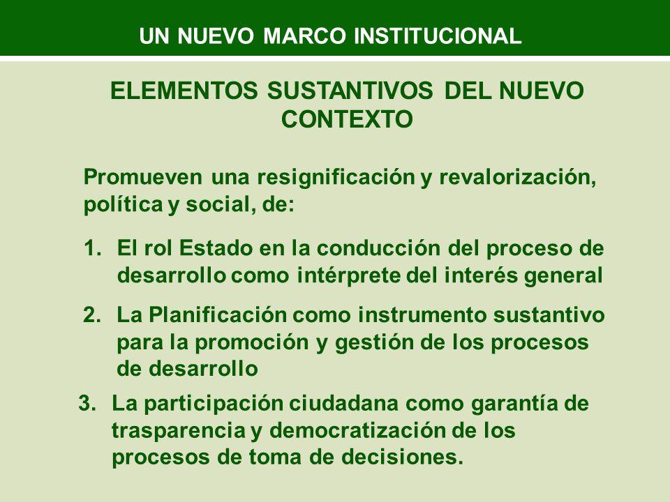 LEY Nº 18.308 ( publicada el 30 de junio de 2008 ) ORDENAMIENTO TERRITORIAL Y DESARROLLO SOSTENIBLE Artículo 1º.