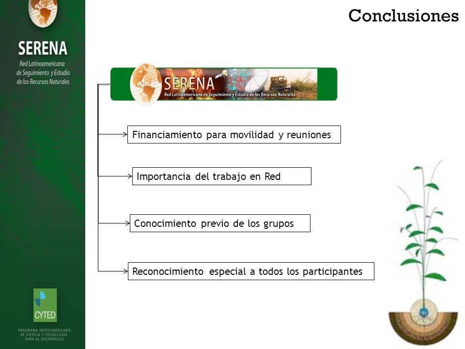 Conclusiones Financiamiento para movilidad y reuniones Importancia del trabajo en Red Conocimiento previo de los grupos Reconocimiento especial a todos los participantes