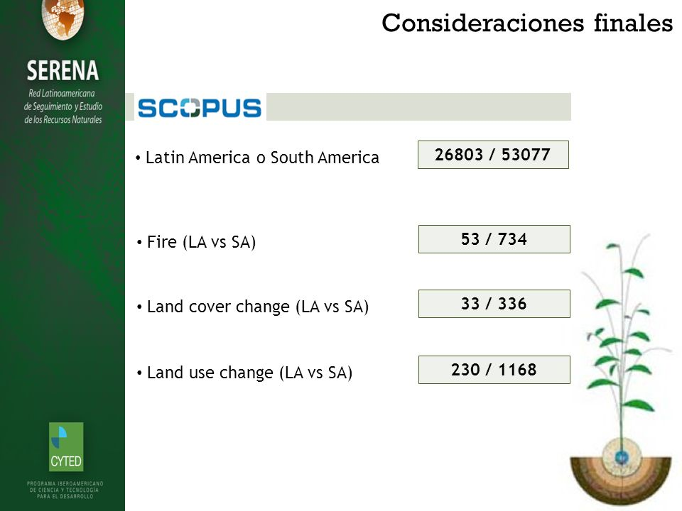 Latin America o South America 26803 / 53077 Fire (LA vs SA) 53 / 734 Land cover change (LA vs SA) 33 / 336 Land use change (LA vs SA) 230 / 1168