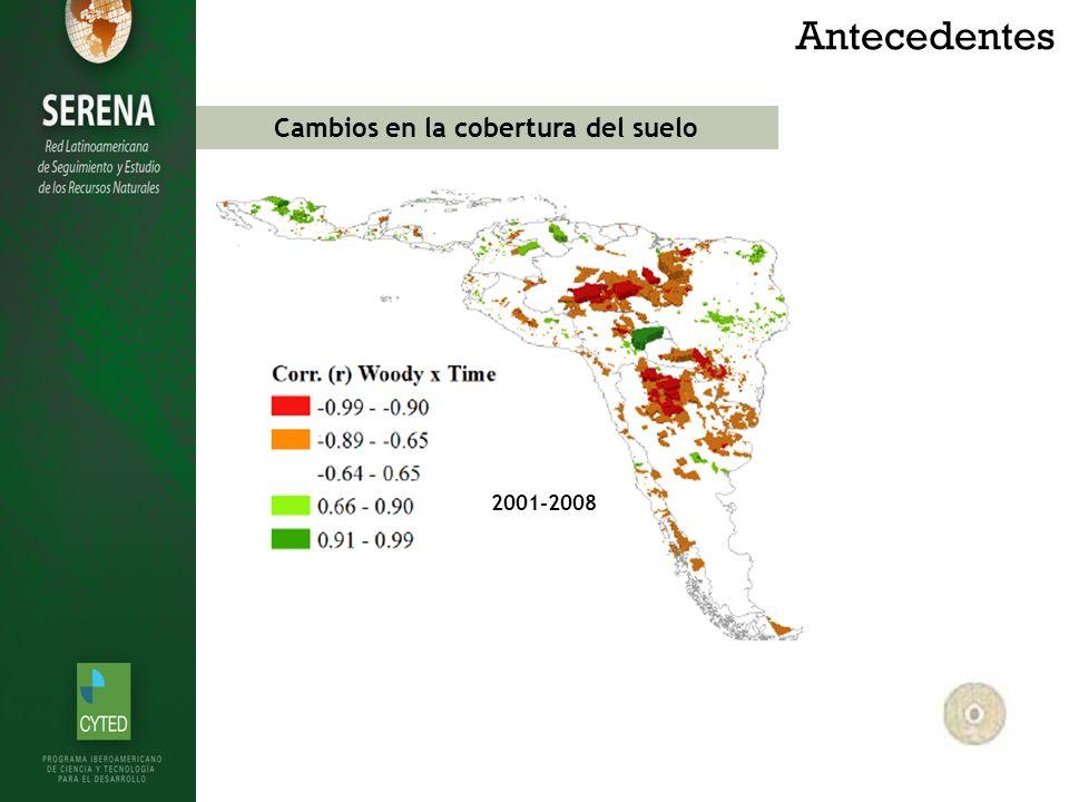 Antecedentes Clark and Aide 2011 2001-2008 Cambios en la cobertura del suelo