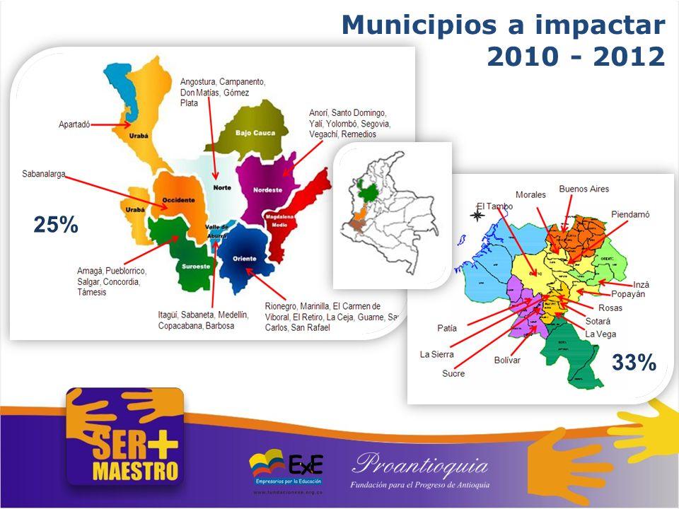 25% Municipios a impactar 2010 - 2012 33%