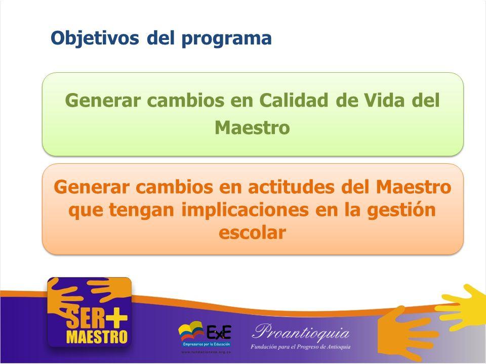 Objetivos del programa Generar cambios en actitudes del Maestro que tengan implicaciones en la gestión escolar Generar cambios en Calidad de Vida del