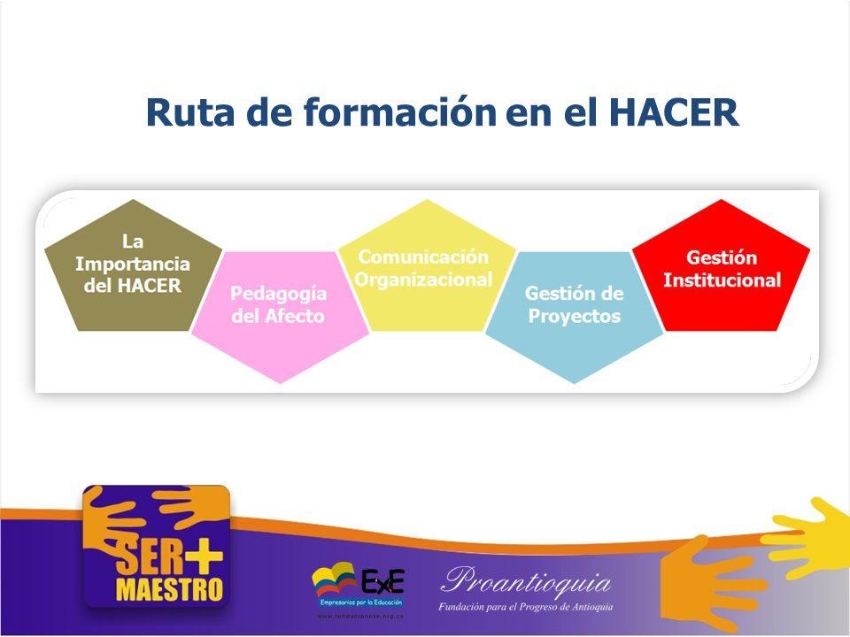 Indicadores El programa cuenta con indicadores debidamente definidos: Eficiencia Costo del Proyecto Costo por Beneficiarios Eficacia No.
