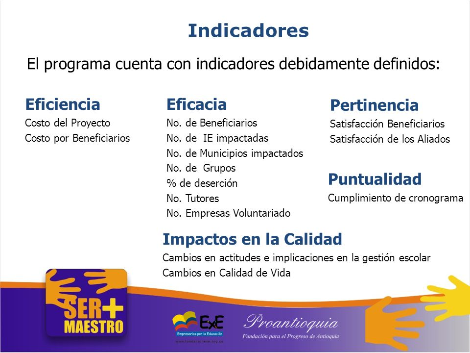 Indicadores El programa cuenta con indicadores debidamente definidos: Eficiencia Costo del Proyecto Costo por Beneficiarios Eficacia No. de Beneficiar