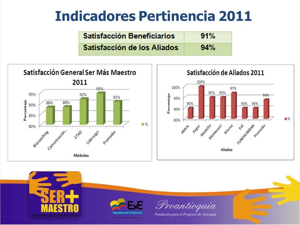 Indicadores Pertinencia 2011