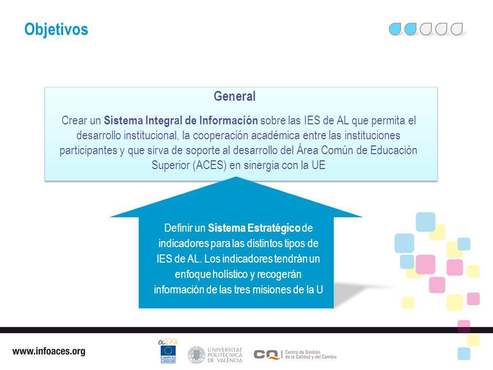 Crear un Sistema Integral de Información sobre las IES de AL que permita el desarrollo institucional, la cooperación académica entre las instituciones participantes y que sirva de soporte al desarrollo del Área Común de Educación Superior (ACES) en sinergia con la UE General Definir un Sistema Estratégico de indicadores para las distintos tipos de IES de AL.