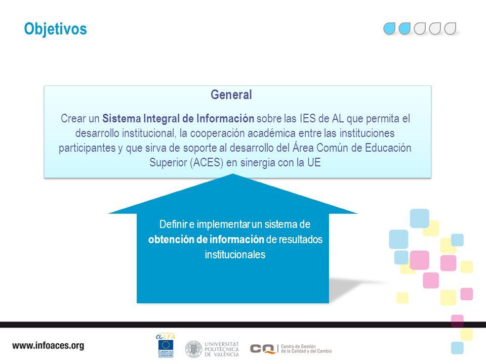 Crear un Sistema Integral de Información sobre las IES de AL que permita el desarrollo institucional, la cooperación académica entre las instituciones participantes y que sirva de soporte al desarrollo del Área Común de Educación Superior (ACES) en sinergia con la UE General Definir e implementar un sistema de obtención de información de resultados institucionales Objetivos