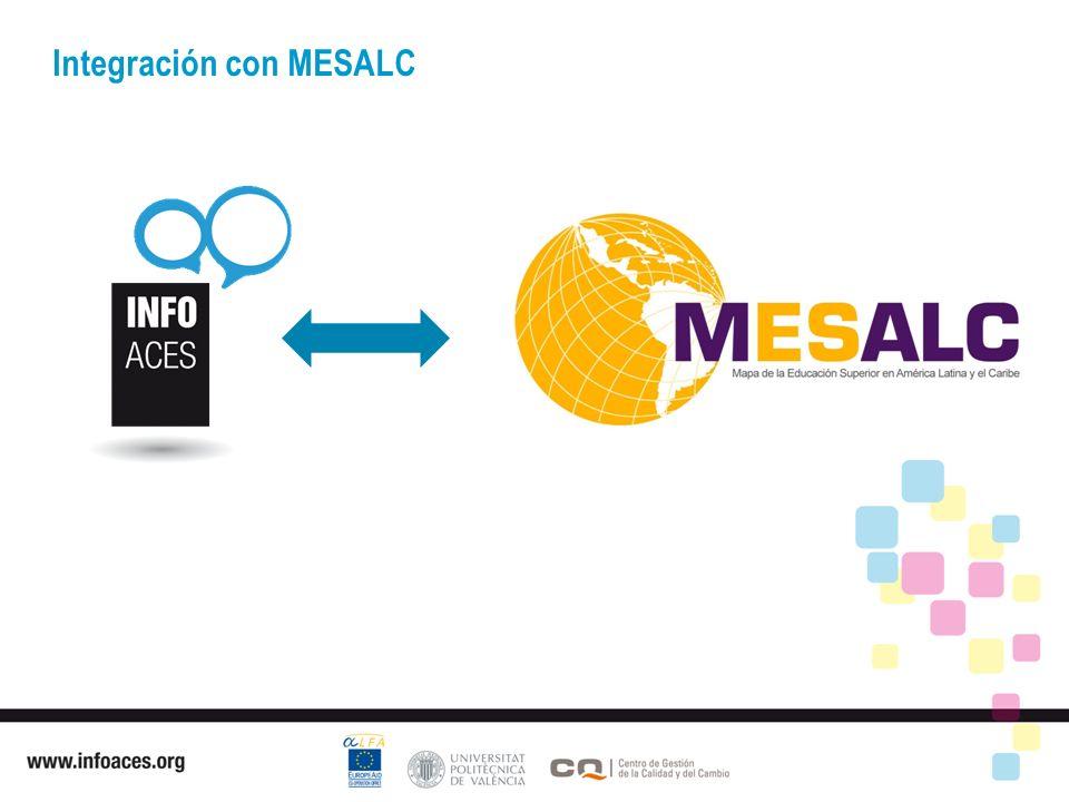 Integración con MESALC