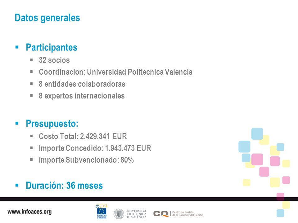 Participantes 32 socios Coordinación: Universidad Politécnica Valencia 8 entidades colaboradoras 8 expertos internacionales Presupuesto: Costo Total: 2.429.341 EUR Importe Concedido: 1.943.473 EUR Importe Subvencionado: 80% Duración: 36 meses Datos generales