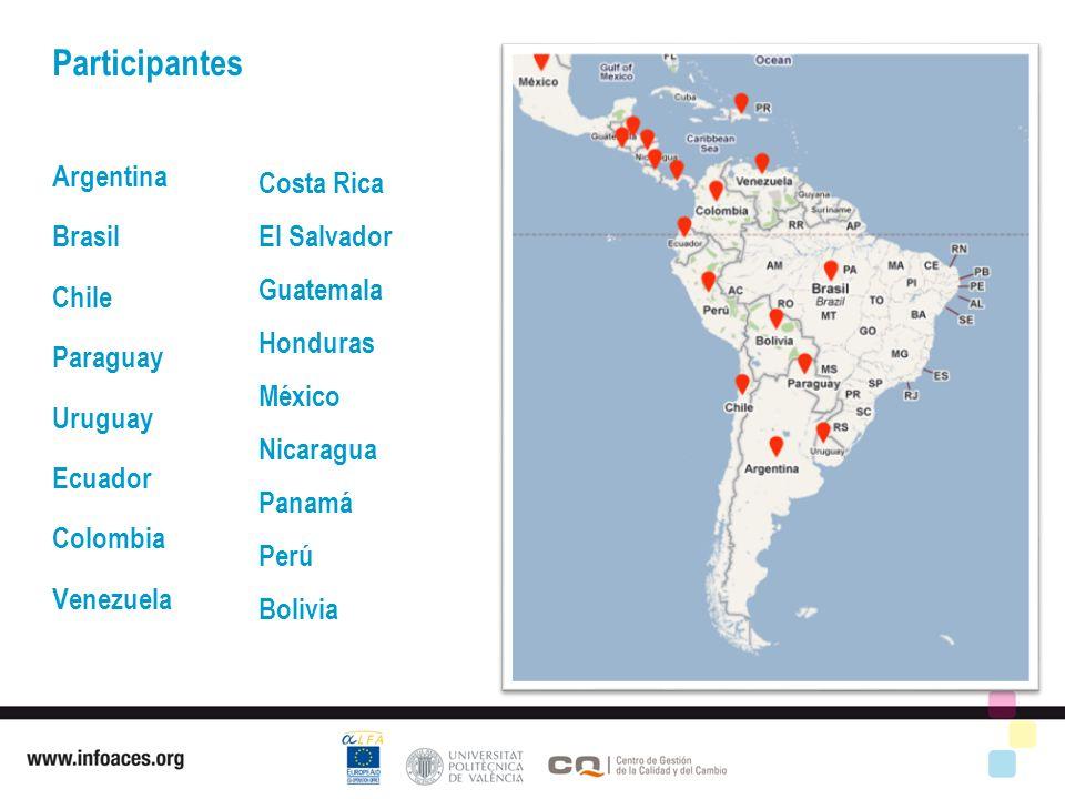 Argentina Brasil Chile Paraguay Uruguay Ecuador Colombia Venezuela Participantes Costa Rica El Salvador Guatemala Honduras México Nicaragua Panamá Perú Bolivia