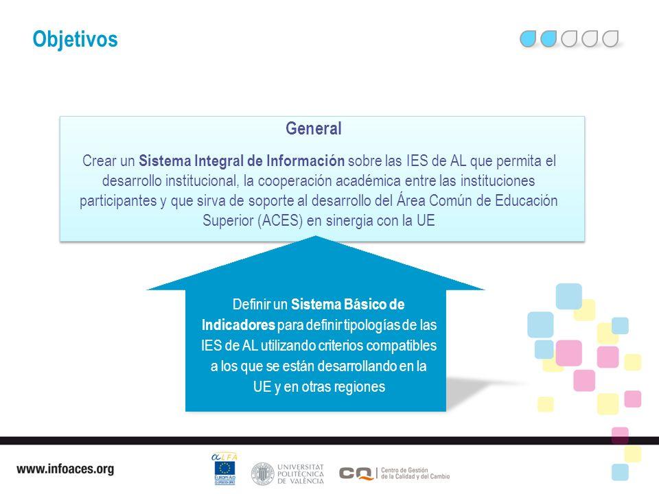 Crear un Sistema Integral de Información sobre las IES de AL que permita el desarrollo institucional, la cooperación académica entre las instituciones participantes y que sirva de soporte al desarrollo del Área Común de Educación Superior (ACES) en sinergia con la UE General Definir un Sistema Básico de Indicadores para definir tipologías de las IES de AL utilizando criterios compatibles a los que se están desarrollando en la UE y en otras regiones Objetivos