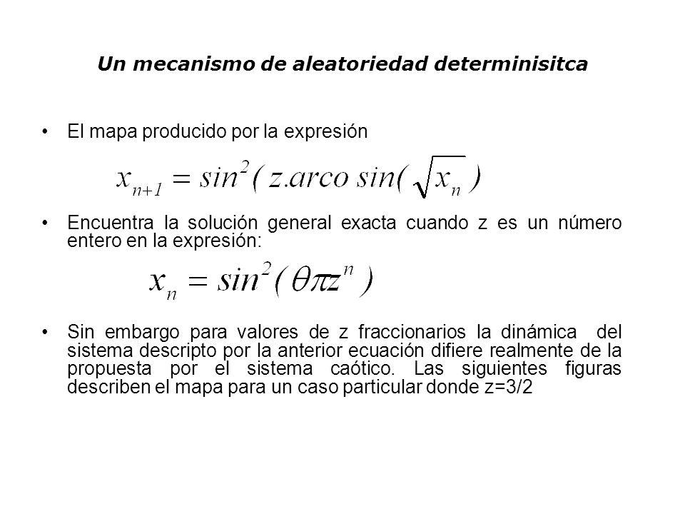 Un mecanismo de aleatoriedad determinisitca El mapa producido por la expresión Encuentra la solución general exacta cuando z es un número entero en la
