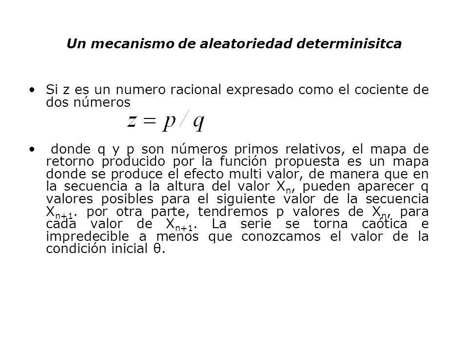Si z es un numero racional expresado como el cociente de dos números donde q y p son números primos relativos, el mapa de retorno producido por la fun