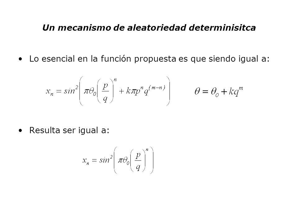 Un mecanismo de aleatoriedad determinisitca Lo esencial en la función propuesta es que siendo igual a: Resulta ser igual a: