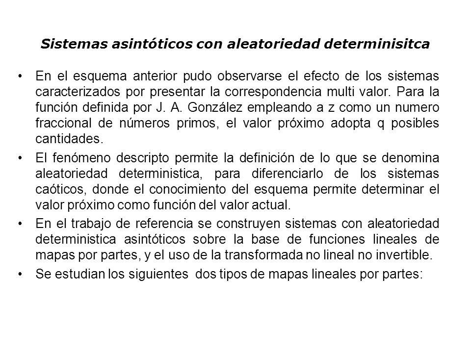 Sistemas asintóticos con aleatoriedad determinisitca En el esquema anterior pudo observarse el efecto de los sistemas caracterizados por presentar la