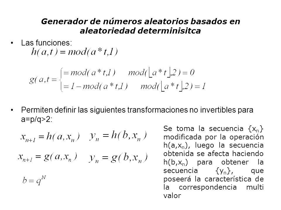 Generador de números aleatorios basados en aleatoriedad determinisitca Las funciones: Permiten definir las siguientes transformaciones no invertibles