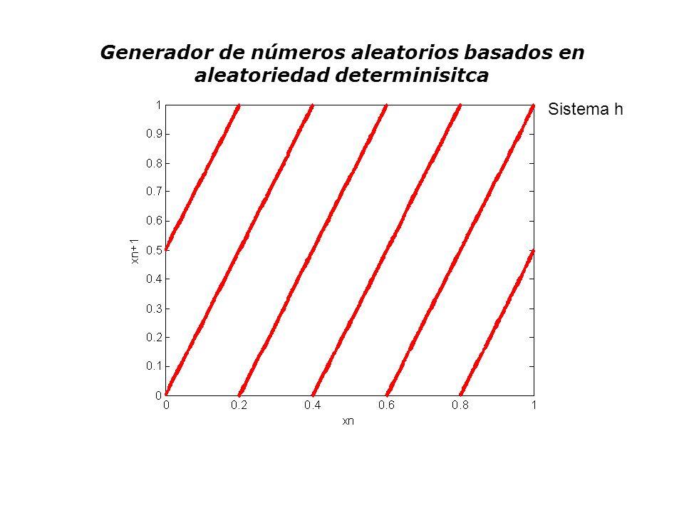 Generador de números aleatorios basados en aleatoriedad determinisitca Sistema h