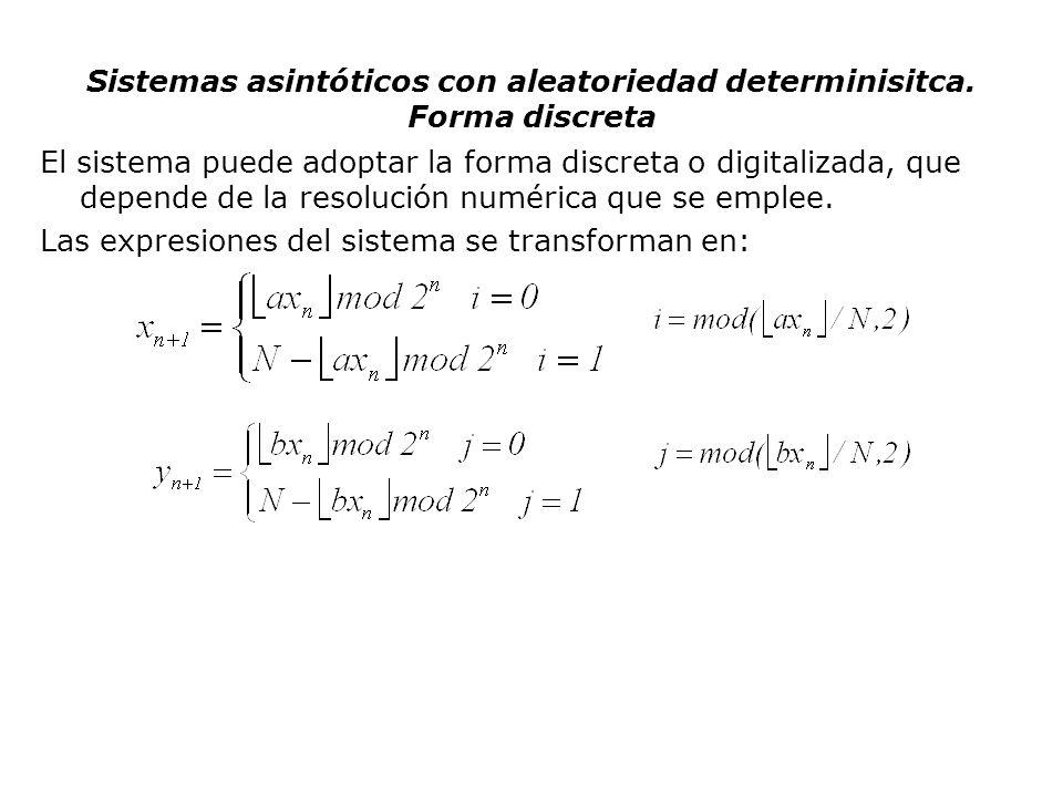 Sistemas asintóticos con aleatoriedad determinisitca. Forma discreta El sistema puede adoptar la forma discreta o digitalizada, que depende de la reso