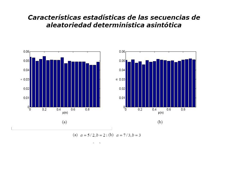 Características estadísticas de las secuencias de aleatoriedad determinística asintótica