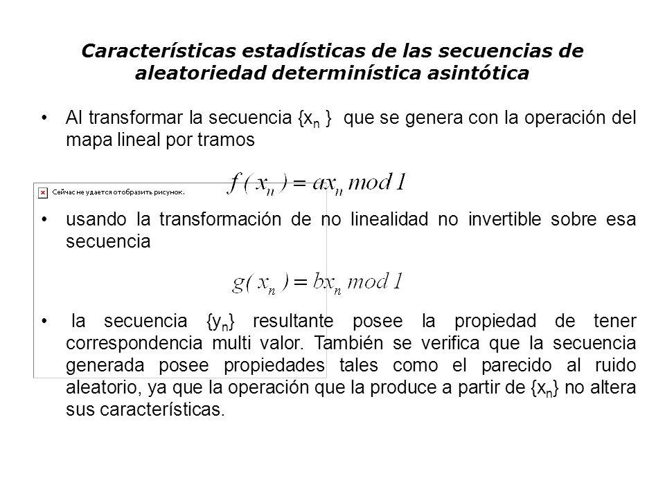 Al transformar la secuencia {x n } que se genera con la operación del mapa lineal por tramos usando la transformación de no linealidad no invertible s