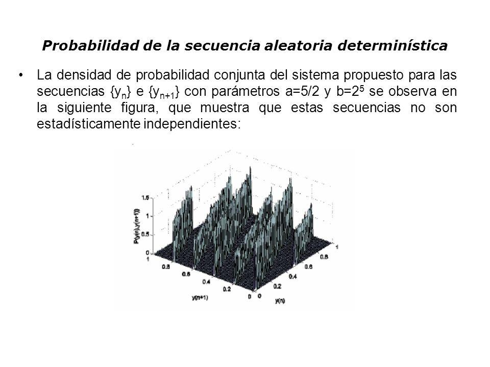Probabilidad de la secuencia aleatoria determinística La densidad de probabilidad conjunta del sistema propuesto para las secuencias {y n } e {y n+1 }