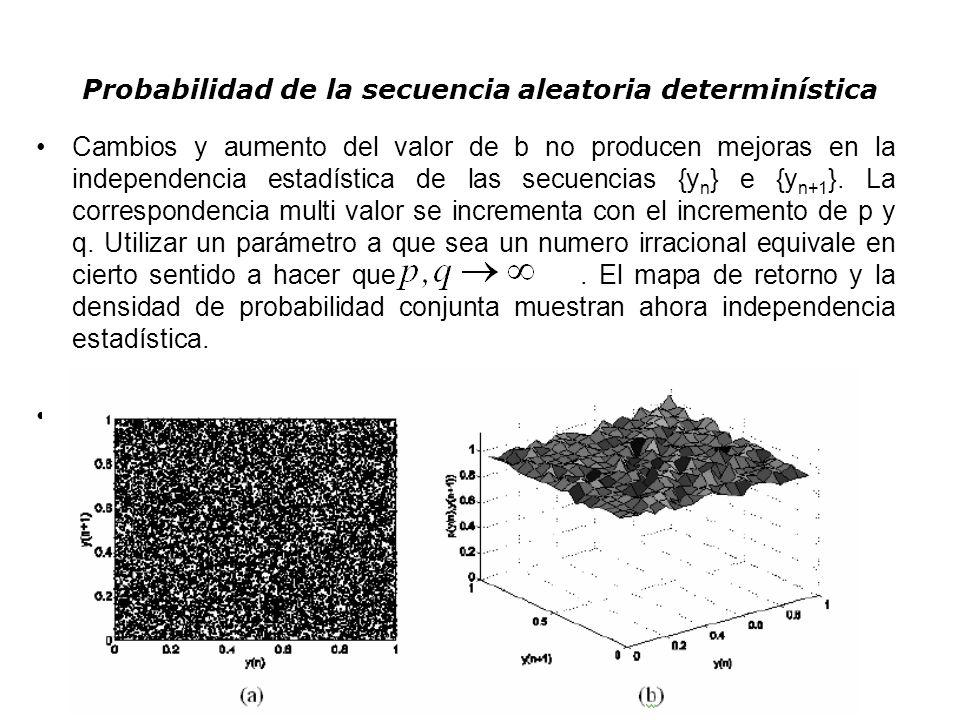 Probabilidad de la secuencia aleatoria determinística Cambios y aumento del valor de b no producen mejoras en la independencia estadística de las secu