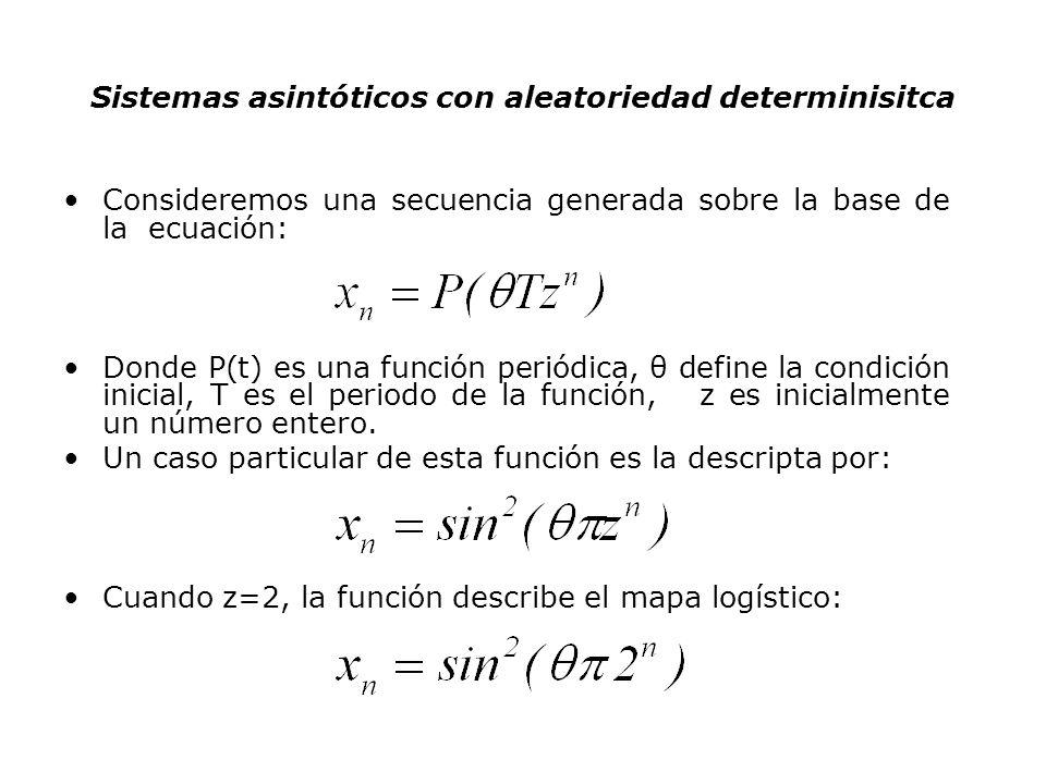 Sistemas asintóticos con aleatoriedad determinisitca Consideremos una secuencia generada sobre la base de la ecuación: Donde P(t) es una función perió