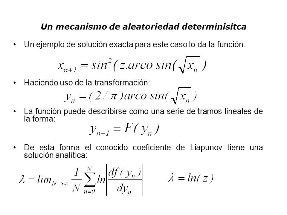 Un mecanismo de aleatoriedad determinisitca Un ejemplo de solución exacta para este caso lo da la función: Haciendo uso de la transformación: La funci