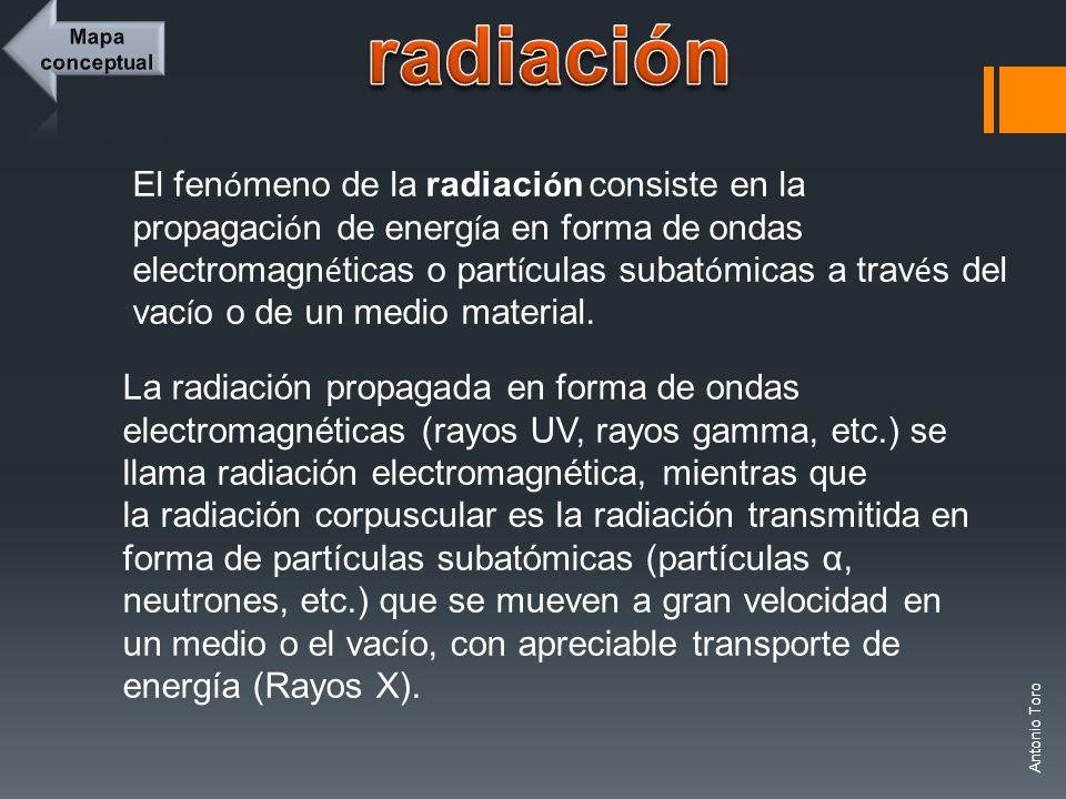 La radiación propagada en forma de ondas electromagnéticas (rayos UV, rayos gamma, etc.) se llama radiación electromagnética, mientras que la radiació