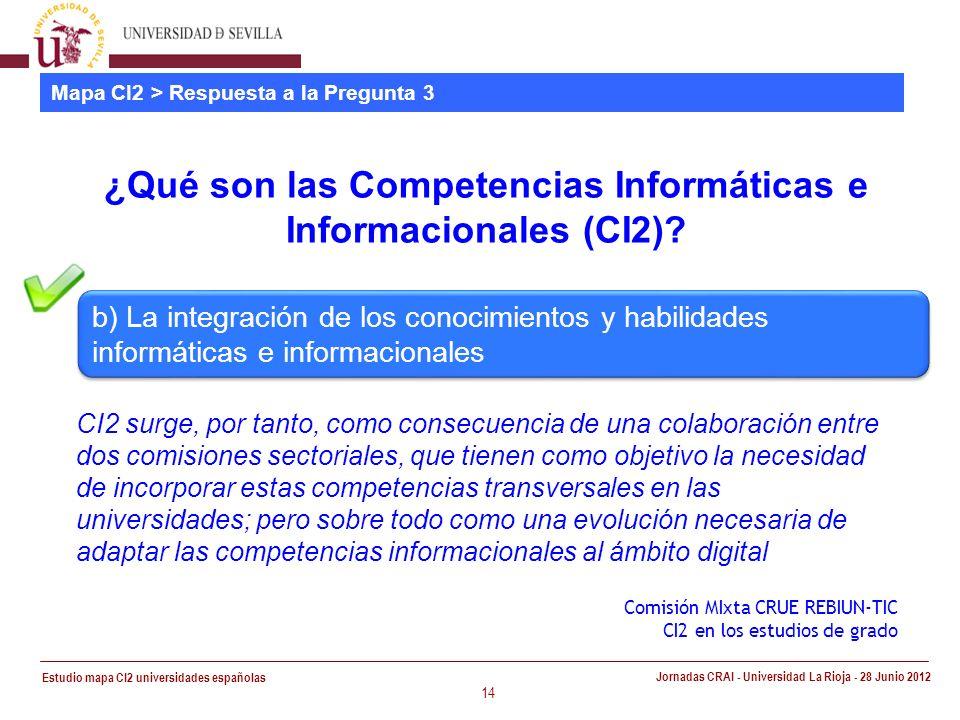 Estudio mapa CI2 universidades españolas Jornadas CRAI - Universidad La Rioja - 28 Junio 2012 14 Mapa CI2 > Respuesta a la Pregunta 3 ¿Qué son las Competencias Informáticas e Informacionales (CI2).