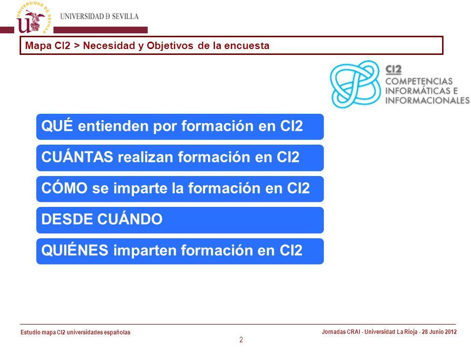 Estudio mapa CI2 universidades españolas Jornadas CRAI - Universidad La Rioja - 28 Junio 2012 2 Mapa CI2 > Necesidad y Objetivos de la encuesta QUÉ entienden por formación en CI2CUÁNTAS realizan formación en CI2CÓMO se imparte la formación en CI2DESDE CUÁNDOQUIÉNES imparten formación en CI2