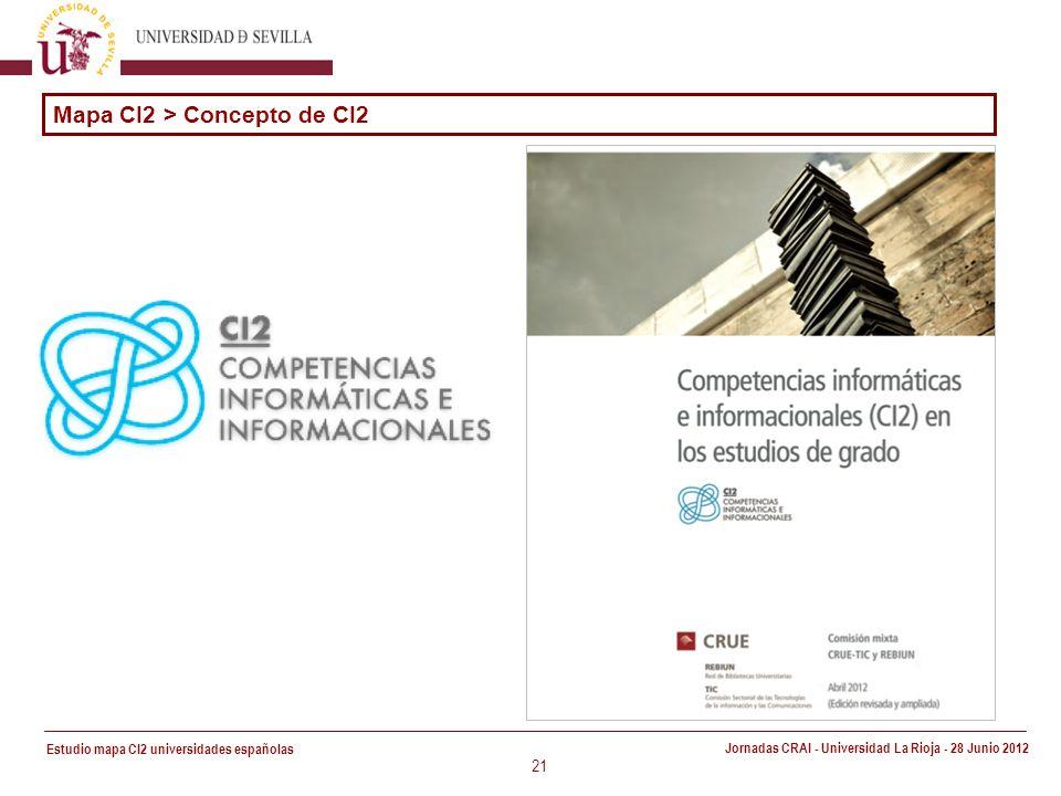 Estudio mapa CI2 universidades españolas Jornadas CRAI - Universidad La Rioja - 28 Junio 2012 21 Mapa CI2 > Concepto de CI2