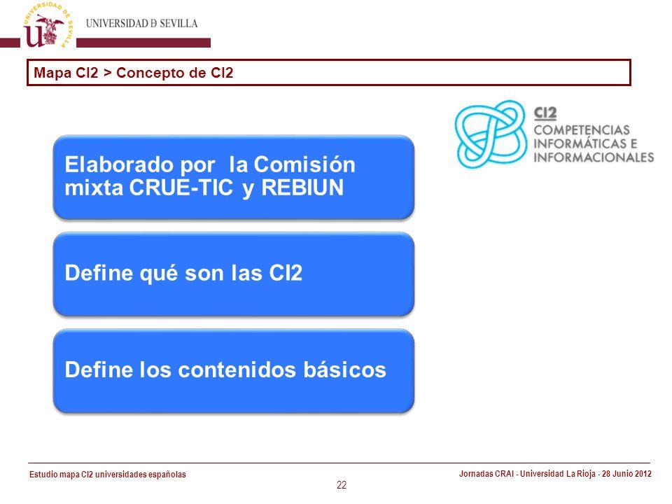 Estudio mapa CI2 universidades españolas Jornadas CRAI - Universidad La Rioja - 28 Junio 2012 22 Elaborado por la Comisión mixta CRUE-TIC y REBIUN Define qué son las CI2Define los contenidos básicos Mapa CI2 > Concepto de CI2