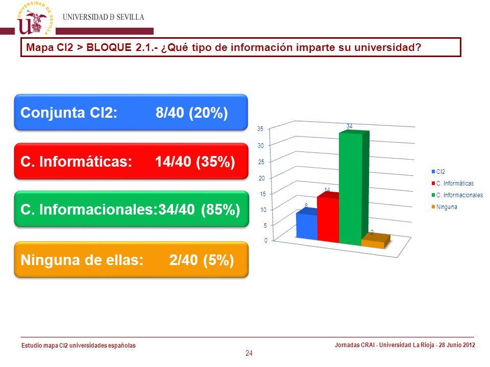 Estudio mapa CI2 universidades españolas Jornadas CRAI - Universidad La Rioja - 28 Junio 2012 24 Mapa CI2 > BLOQUE 2.1.- ¿Qué tipo de información imparte su universidad.