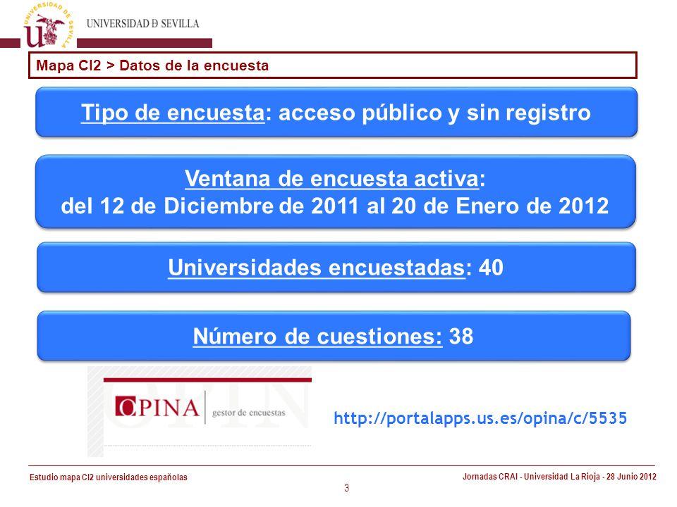 Estudio mapa CI2 universidades españolas Jornadas CRAI - Universidad La Rioja - 28 Junio 2012 3 http://portalapps.us.es/opina/c/5535 Mapa CI2 > Datos de la encuesta Tipo de encuesta: acceso público y sin registro Ventana de encuesta activa: del 12 de Diciembre de 2011 al 20 de Enero de 2012 Ventana de encuesta activa: del 12 de Diciembre de 2011 al 20 de Enero de 2012 Universidades encuestadas: 40 Número de cuestiones: 38