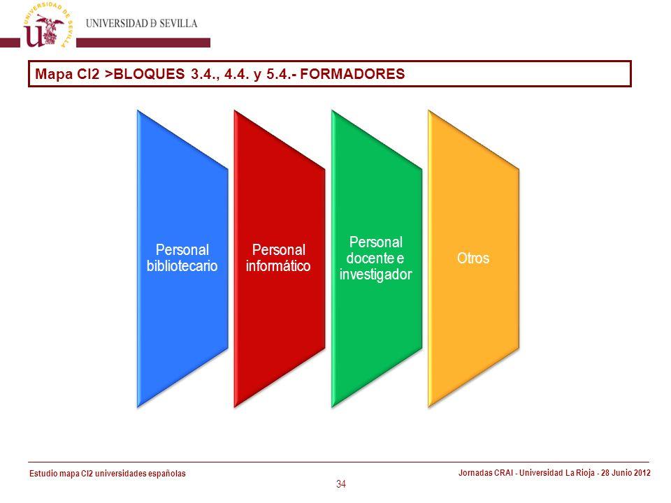 Estudio mapa CI2 universidades españolas Jornadas CRAI - Universidad La Rioja - 28 Junio 2012 34 Personal bibliotecario Personal informático Personal docente e investigador Otros Mapa CI2 >BLOQUES 3.4., 4.4.