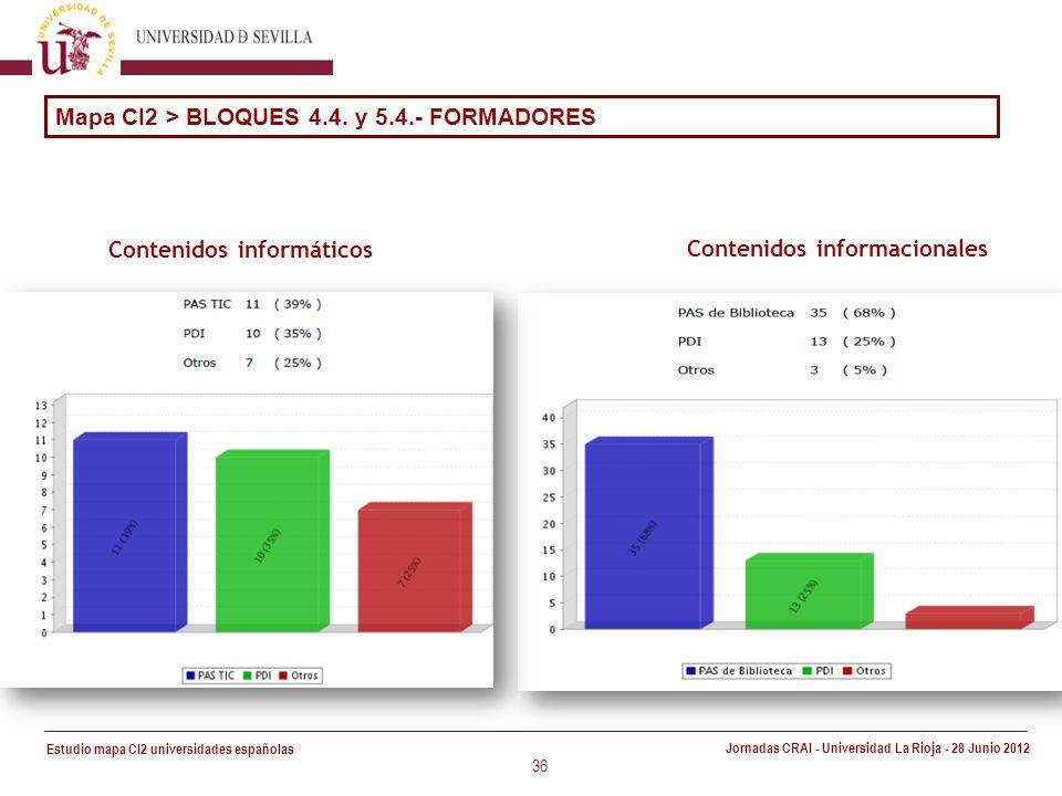 Estudio mapa CI2 universidades españolas Jornadas CRAI - Universidad La Rioja - 28 Junio 2012 36 Mapa CI2 > BLOQUES 4.4.