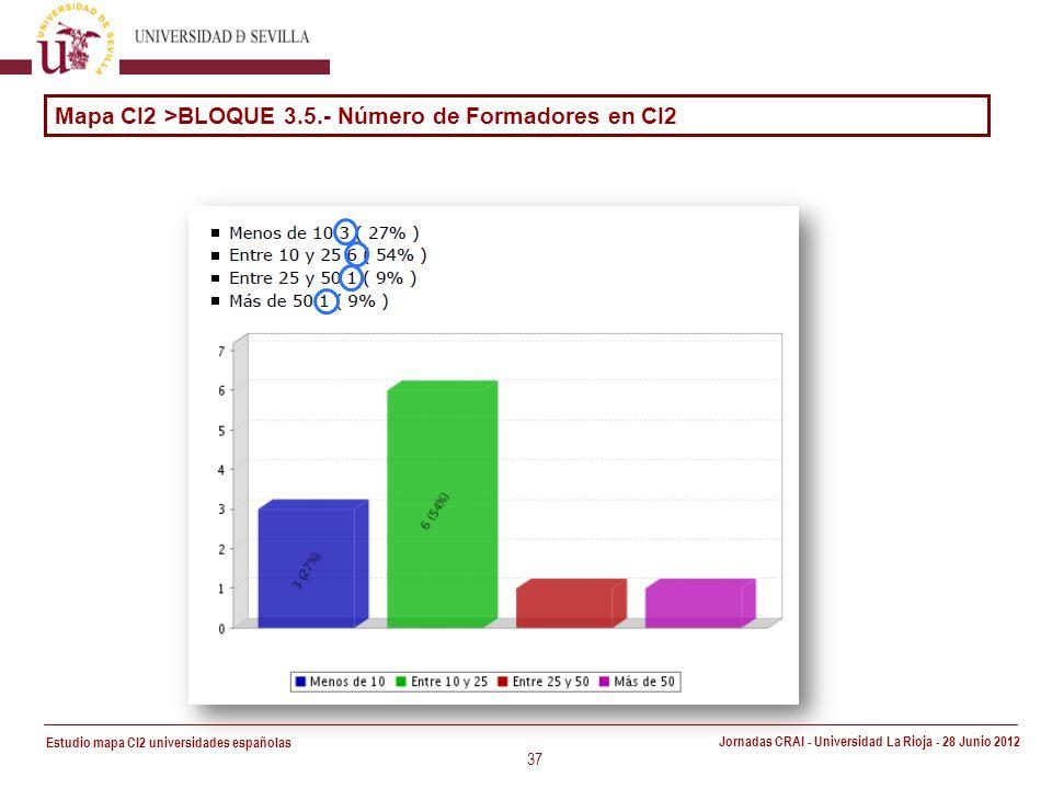 Estudio mapa CI2 universidades españolas Jornadas CRAI - Universidad La Rioja - 28 Junio 2012 37 Mapa CI2 >BLOQUE 3.5.- Número de Formadores en CI2