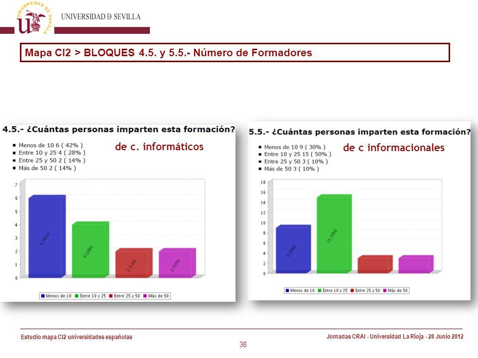 Estudio mapa CI2 universidades españolas Jornadas CRAI - Universidad La Rioja - 28 Junio 2012 38 Mapa CI2 > BLOQUES 4.5.
