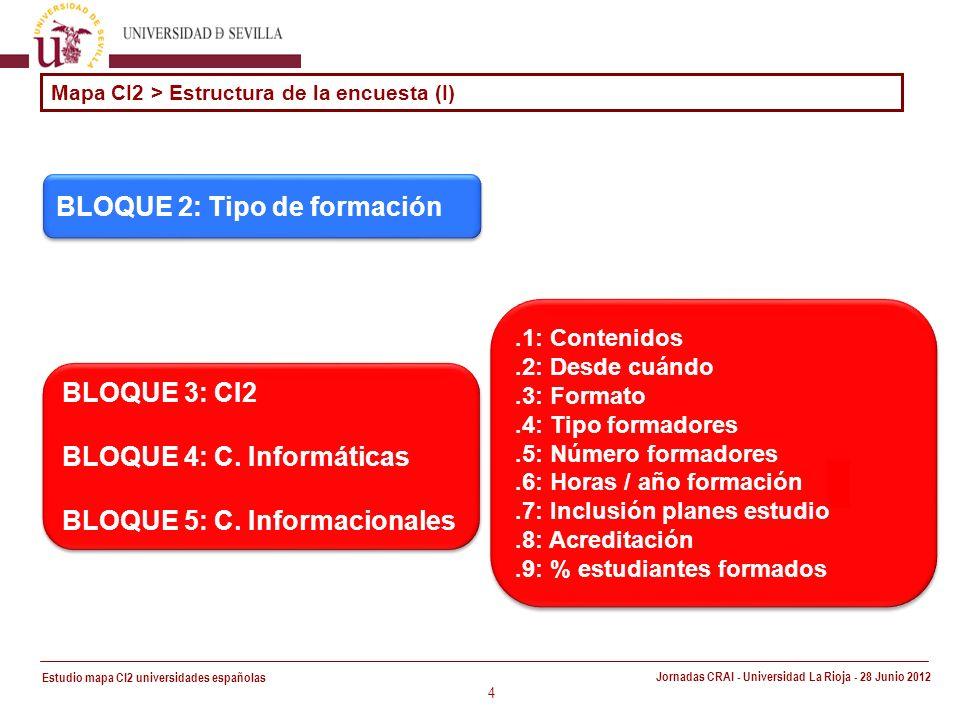 Estudio mapa CI2 universidades españolas Jornadas CRAI - Universidad La Rioja - 28 Junio 2012 4 Mapa CI2 > Estructura de la encuesta (I) BLOQUE 2: Tipo de formación BLOQUE 3: CI2 BLOQUE 4: C.