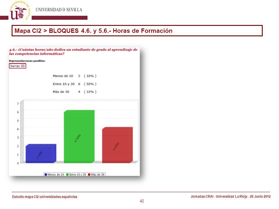 Estudio mapa CI2 universidades españolas Jornadas CRAI - Universidad La Rioja - 28 Junio 2012 40 Mapa CI2 > BLOQUES 4.6.