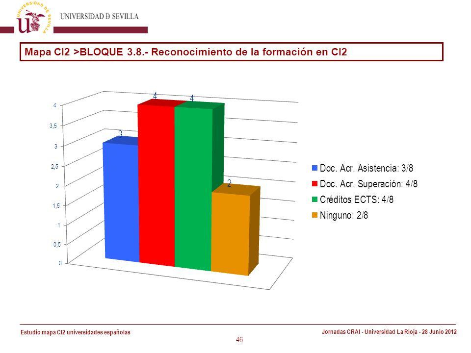Estudio mapa CI2 universidades españolas Jornadas CRAI - Universidad La Rioja - 28 Junio 2012 46 Mapa CI2 >BLOQUE 3.8.- Reconocimiento de la formación en CI2