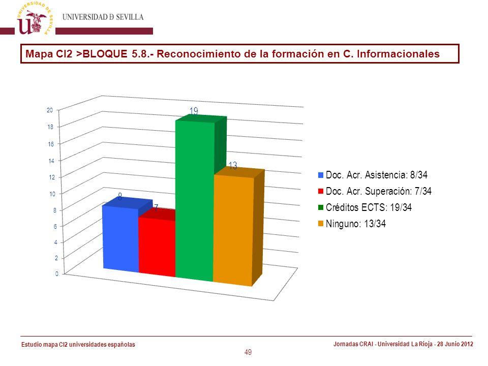 Estudio mapa CI2 universidades españolas Jornadas CRAI - Universidad La Rioja - 28 Junio 2012 49 Mapa CI2 >BLOQUE 5.8.- Reconocimiento de la formación en C.