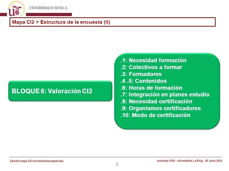 Estudio mapa CI2 universidades españolas Jornadas CRAI - Universidad La Rioja - 28 Junio 2012 5 Mapa CI2 > Estructura de la encuesta (II) BLOQUE 6: Valoración CI2.1: Necesidad formación.2: Colectivos a formar.3: Formadores.4.5: Contenidos.6: Horas de formación.7: Integración en planes estudio.8: Necesidad certificación.9: Organismos certificadores.10: Modo de certificación.1: Necesidad formación.2: Colectivos a formar.3: Formadores.4.5: Contenidos.6: Horas de formación.7: Integración en planes estudio.8: Necesidad certificación.9: Organismos certificadores.10: Modo de certificación
