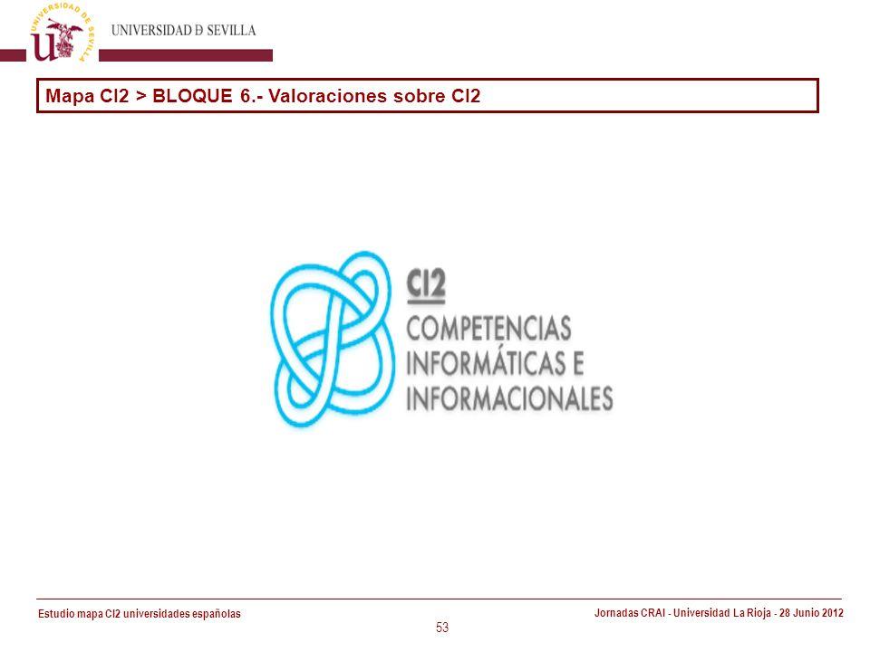 Estudio mapa CI2 universidades españolas Jornadas CRAI - Universidad La Rioja - 28 Junio 2012 53 Mapa CI2 > BLOQUE 6.- Valoraciones sobre CI2