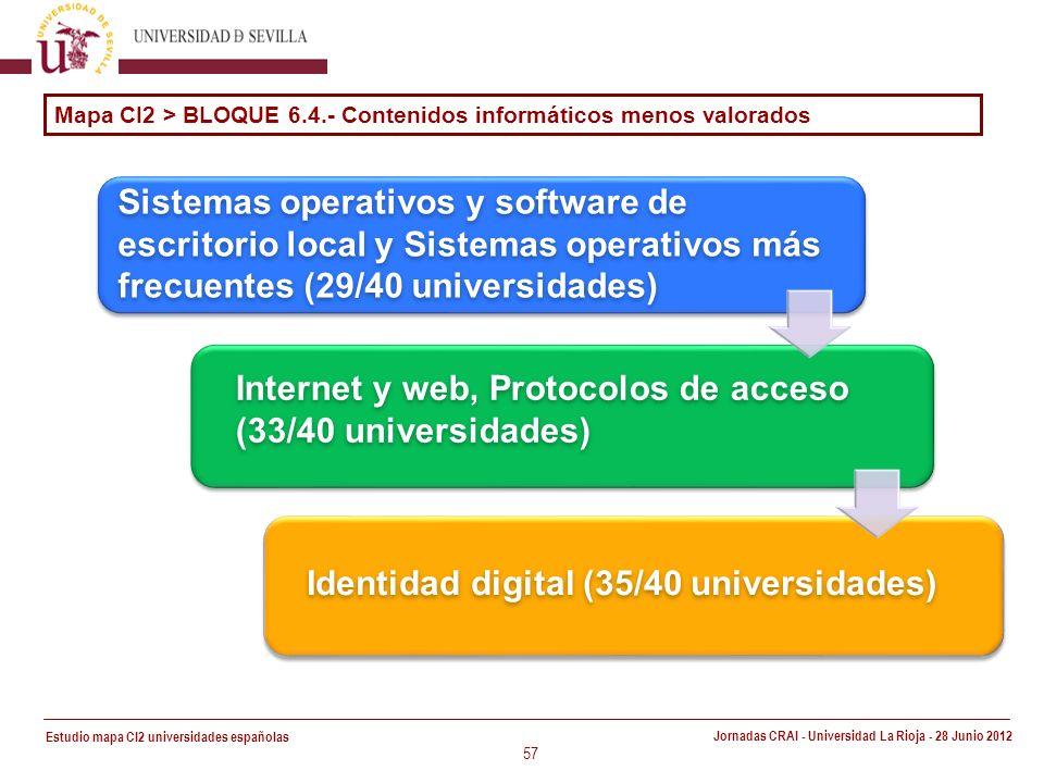 Estudio mapa CI2 universidades españolas Jornadas CRAI - Universidad La Rioja - 28 Junio 2012 57 Sistemas operativos y software de escritorio local y Sistemas operativos más frecuentes (29/40 universidades) Internet y web, Protocolos de acceso (33/40 universidades) Identidad digital (35/40 universidades) Mapa CI2 > BLOQUE 6.4.- Contenidos informáticos menos valorados