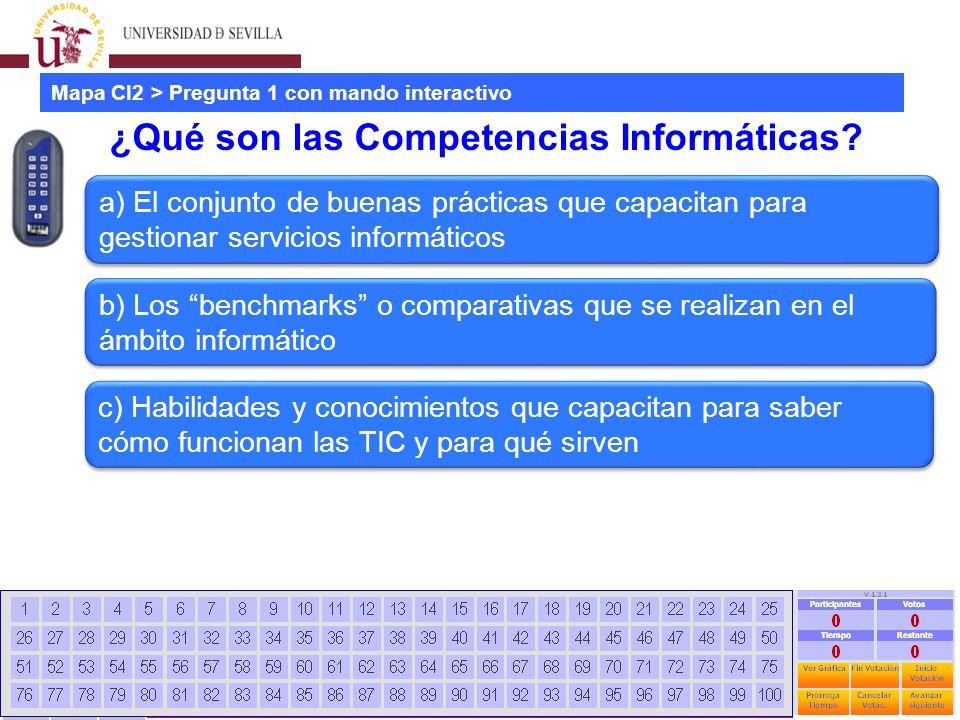 Estudio mapa CI2 universidades españolas Jornadas CRAI - Universidad La Rioja - 28 Junio 2012 6 ¿Qué son las Competencias Informáticas.