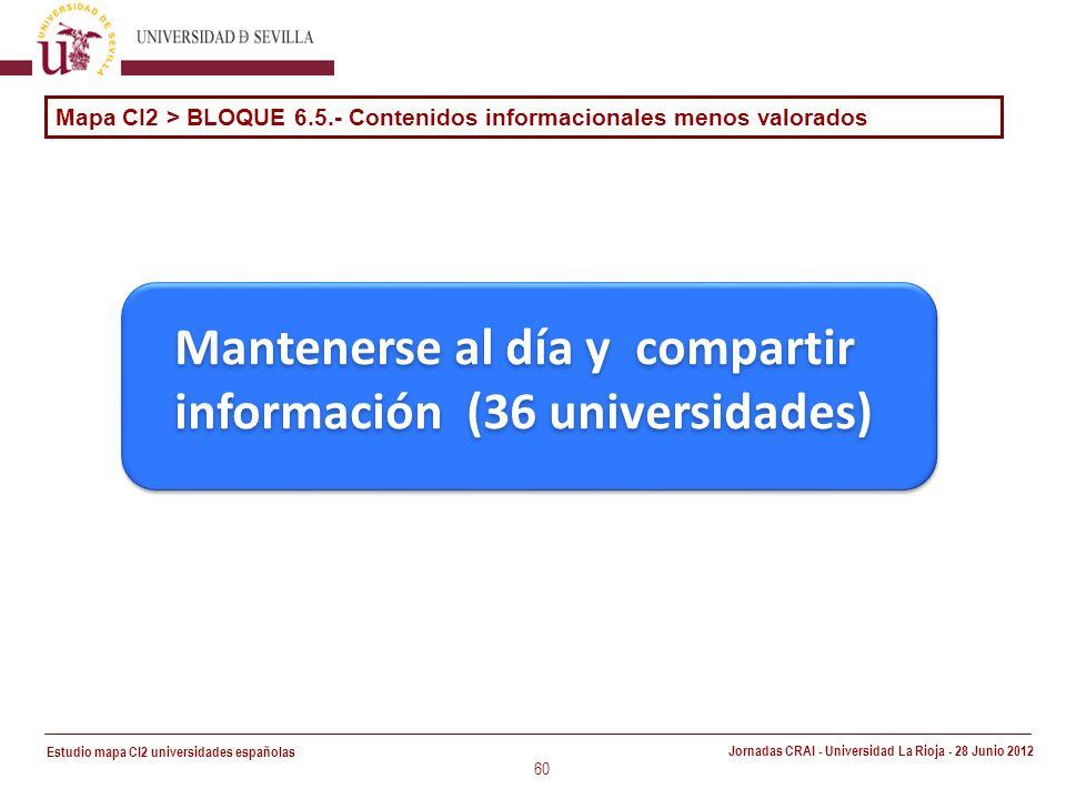 Estudio mapa CI2 universidades españolas Jornadas CRAI - Universidad La Rioja - 28 Junio 2012 60 Mantenerse al día y compartir información (36 universidades) Mapa CI2 > BLOQUE 6.5.- Contenidos informacionales menos valorados