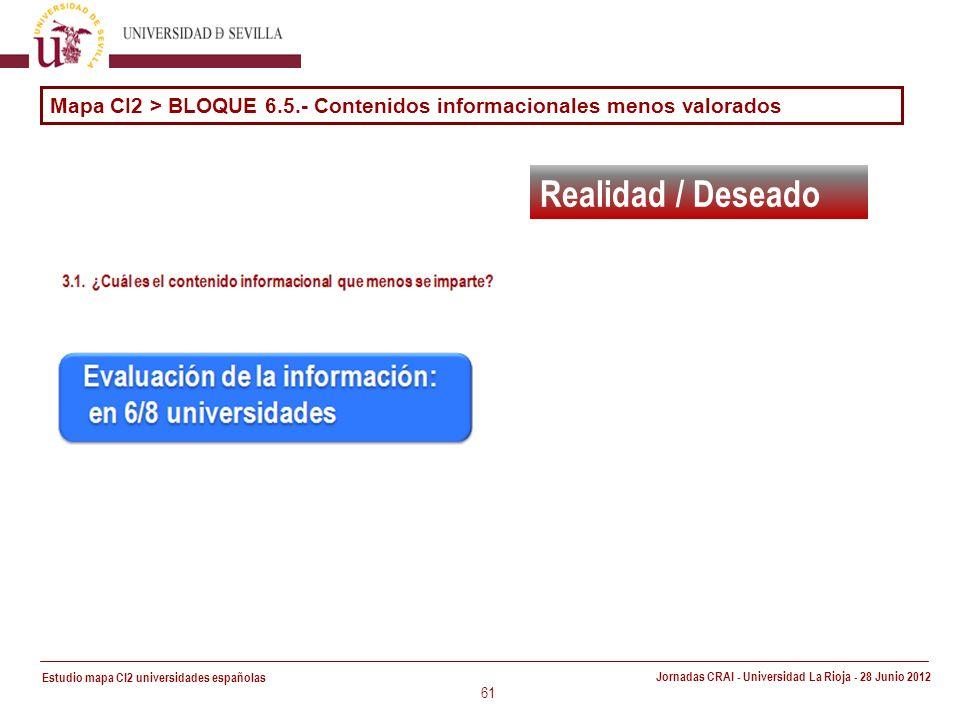 Estudio mapa CI2 universidades españolas Jornadas CRAI - Universidad La Rioja - 28 Junio 2012 61 Mapa CI2 > BLOQUE 6.5.- Contenidos informacionales menos valorados Realidad / Deseado